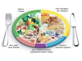 Отель Яр - иконка «питание» в Усмани